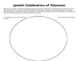 Jewish Passover - The Seder Plate