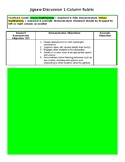 Jigsaw Discussion 1-Column Rubric