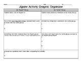 Jigsaw Graphic Organizer