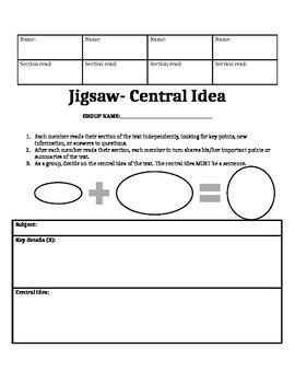 Jigsaw Reading for the Central Idea