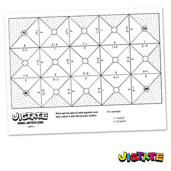 Jigtate Printables - Equations Using Numbers 1-5 Puzzle Sheets (KMP04)