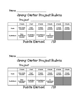 Jimmy Carter Differentiated Project Personal Interests Choice Board Rubric