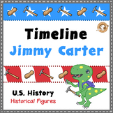 Jimmy Carter: Timeline Activities
