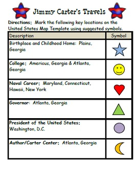 Jimmy Carter Unit:  12 Different Engaging Activities