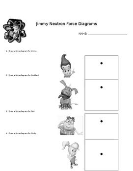 Jimmy Neutron Force Diagram Activity