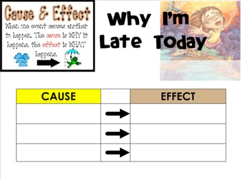 Jimmy Zangwow's/Why I'm Late Today Smartboard Lesson