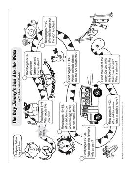 Jimmy's Boa Reading Map