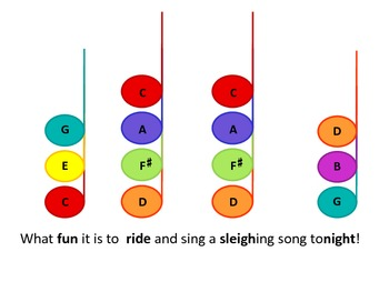Jingle Bells Musi-Kit for Bells, Boomwhackers, Voice, Recorder, Uke