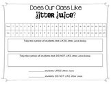 Jitter Juice Graphing Activity