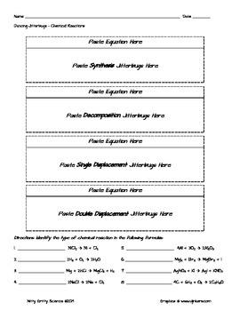 Jitterbugs - Classifying Chemical Reactions