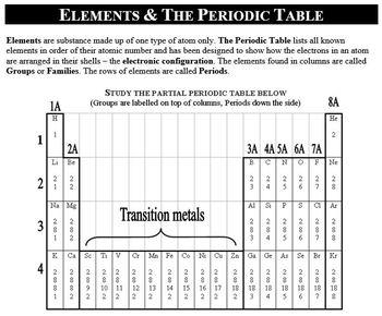 Jnr Science - Chemistry Worksheets