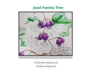 Joad Family Tree: A Character Analysis and Citation Assignment