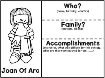 Joan Of Arc Graphic Organizer