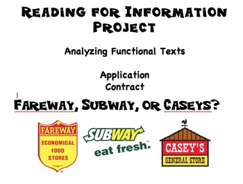 Job Application Project - Aligns with Common Core 7.1, 7.5, and 7.6