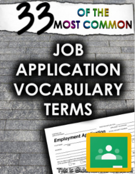 Job Application Vocabulary List - Special Education (Print/Google)