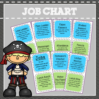 Job Chart (Blue and Green)
