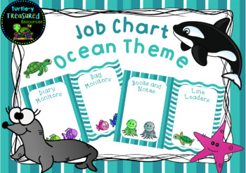 Job Chart - Ocean Theme (Editable)