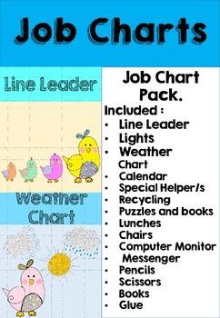 Classroom Job Chart Theme Birdy Birdy