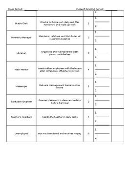 Job Lists 2017