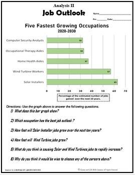 Vocational, JOB OUTLOOK, Employment, Career Exploration
