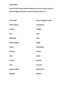 Job Requirement Worksheet