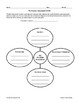 Job Search Process and Skills: Finding a Job