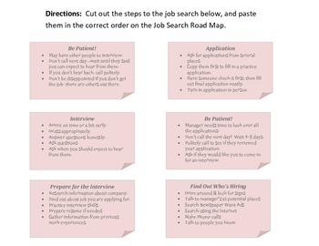 Job Search Road Map