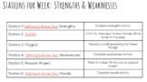 Job Skills Stations: Strength & Weaknesses