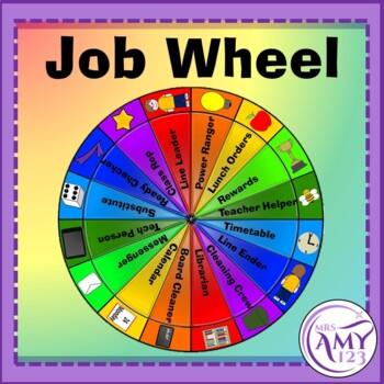 Job Wheel Chart