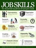 Job or Employment Skills Poster