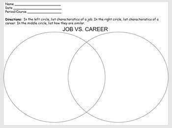 Job vs. Career Venn Diagram with Answer Key
