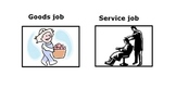 Jobs: Goods and Services