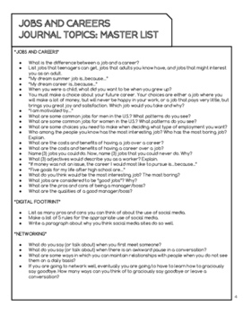 Jobs and Careers Intro Unit - Special Education High School (Print/Google)