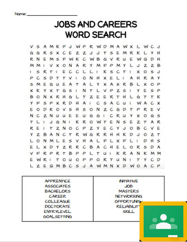 career word search Jobs and Careers Word Search - Special Education High School (Print ...