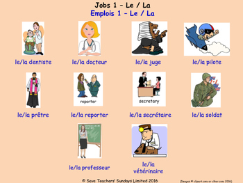 Jobs in French Posters / Slides
