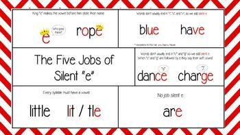 Jobs of Silent Final E Poster Set