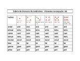 Jogo da Primeira Conjugação de Verbos em Português: AR