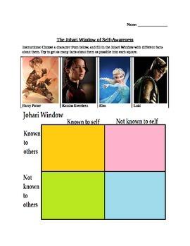 Johari Window of Self Awareness Character Analysis Worksheet