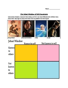Johari Window of Self Awareness Character Analysis Worksheet