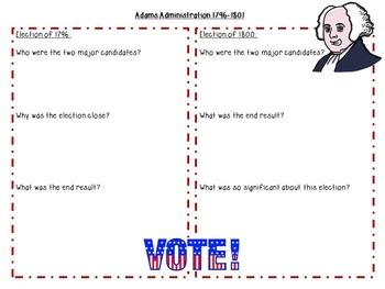 President Adams Graphic Organizer
