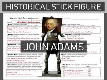 John Adams Historical Stick Figure (Mini-biography)