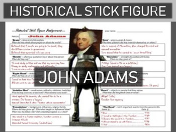 John Adams Historical Stick Figure (Mini-biography)