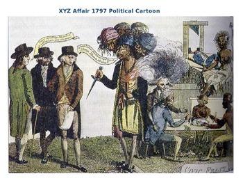 John Adams Presidency