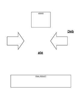 John Adams Presidency Graphic Organizer and Questions