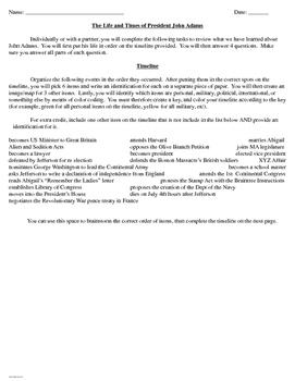 John Adams Review Timeline