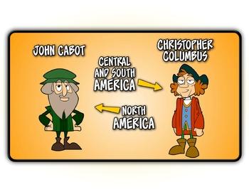 John Cabot Animated!