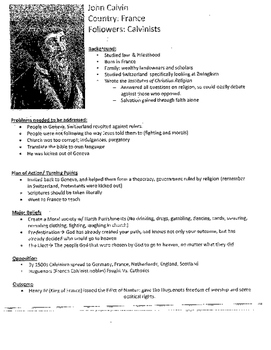 John Calvin & Calvinism in France: Protestant Reformation Brochure Assignment