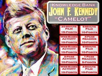 John F. Kennedy Part One (1960 to 1962) Digital Knowledge Bank