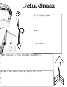 John Green Author Study, Fault In Our Stars Novel Unit, John Green Biography