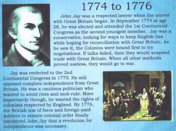 American Revolution: Founding Father, John Jay